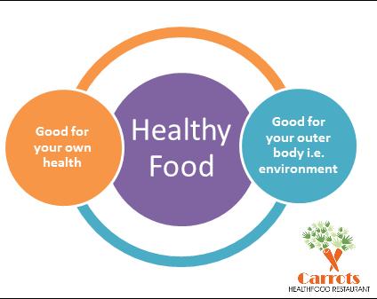Healthy Food 1